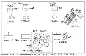 nepitch-band-stageplan.jpg